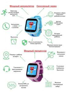 Обзор полезных функции современных «умных» часов для детей