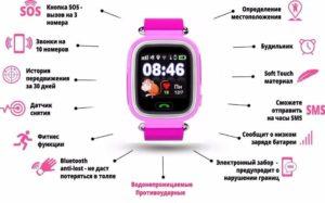 Основные возможности (характеристики) «умных» часов